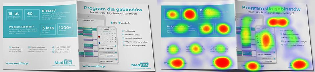 Trzy elementy na grafice, które uważasz za zbędne Badanie Click Tracking